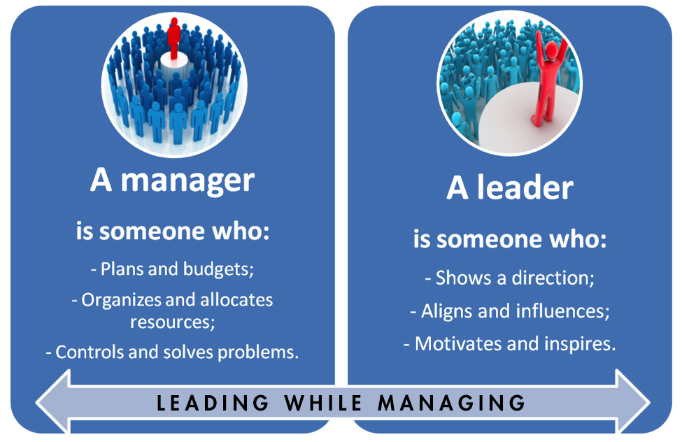 know leading