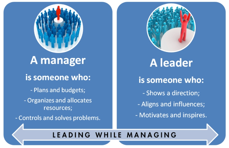 Leading while Managing (2)