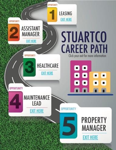 career path-final